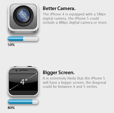 First Conceptual Look of Iphone 5 - Possible Iphone 5 Feature