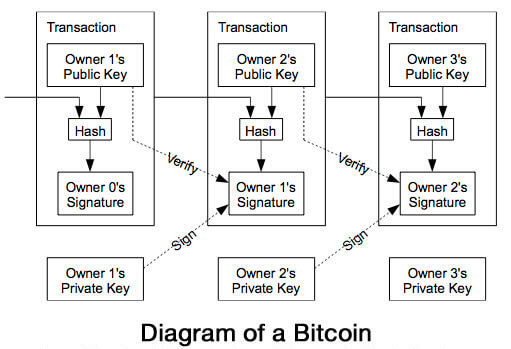 bitcoin-hacking-diagram