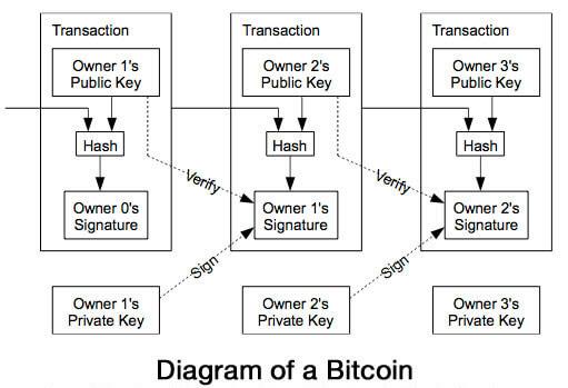 bitcoin-hacking-diagram
