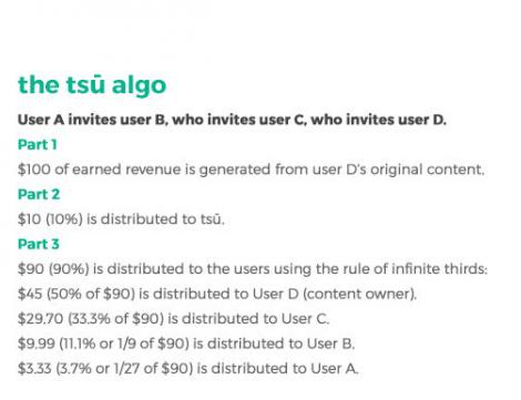 tsu invite code