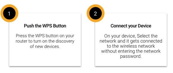6 Ways to Hack Public Wifi Hotspot - Cracking wifi Password
