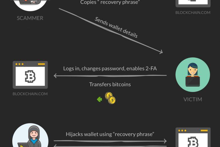 bitcoin piniginė android